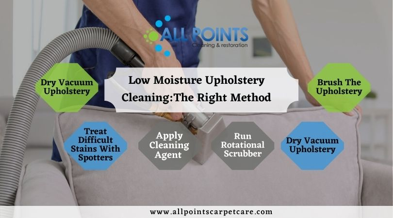 Low Moisture Upholstery Cleaning Process