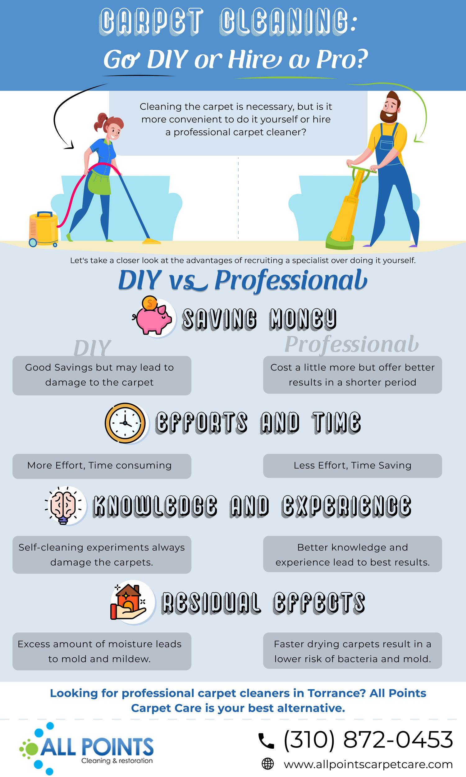 Carpet Cleaning: Go DIY or Hire a Pro?